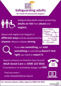 Safeguarding adults for community support - echoes text of page